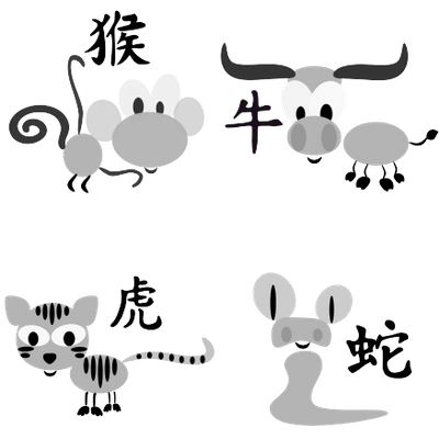 Chinese Horoscope Characters