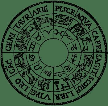 "Резултат с изображение за ""zodiac simbols transparent"""