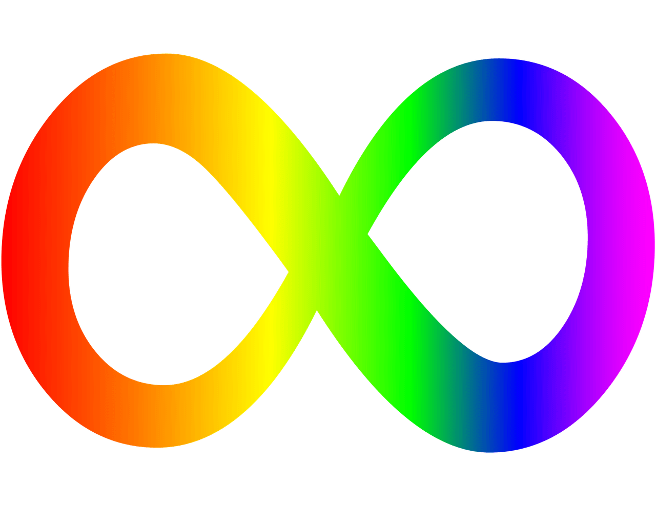 Infinity Symbol Rainbow Transparent Png Stickpng