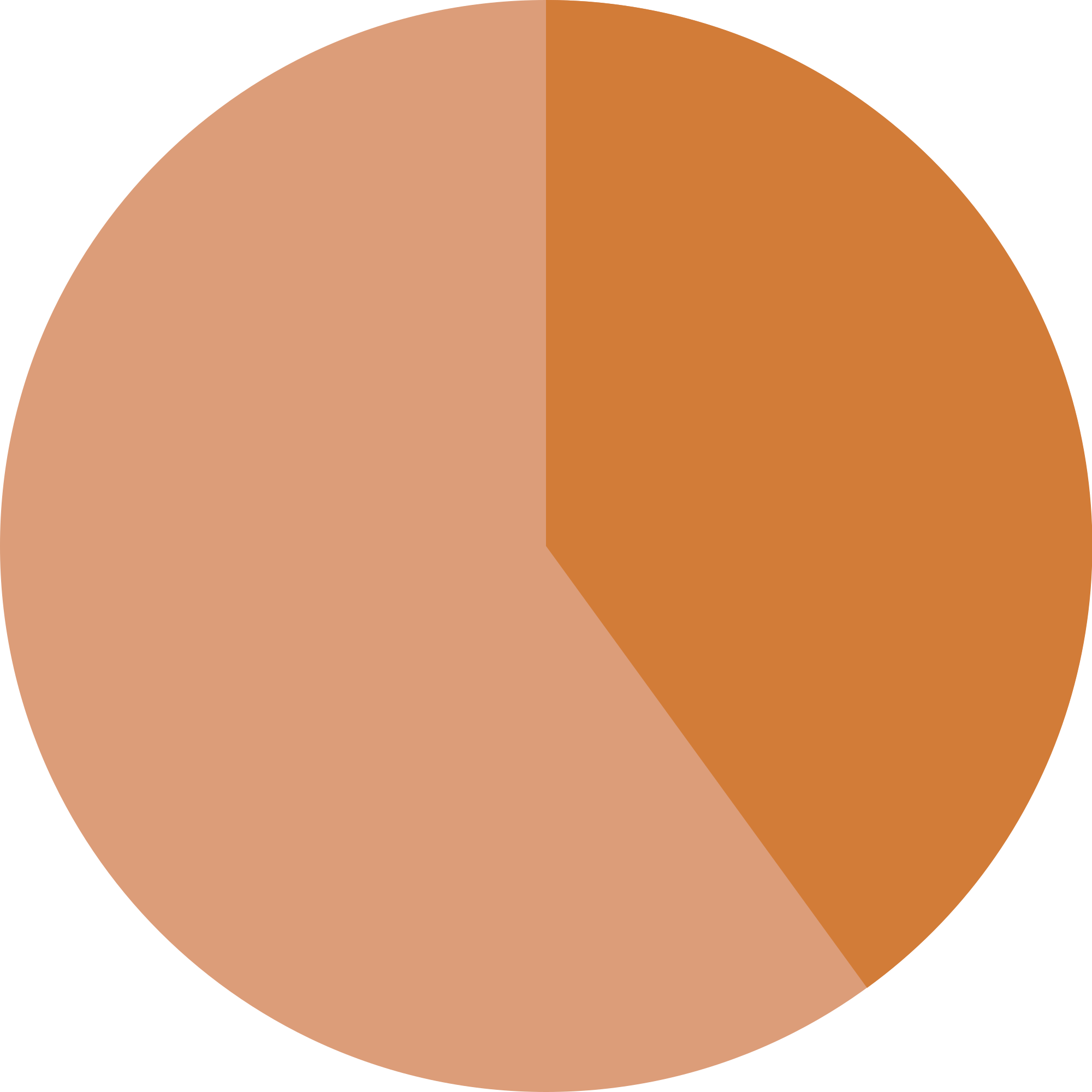 empty 40% pie chart transparent png - stickpng